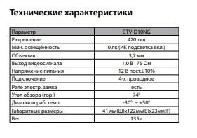 Технические характеристики CTV вызывная панель