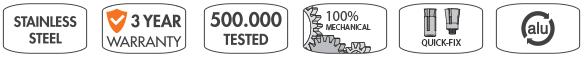 ICON LOCINOX